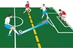 impedimento no futebol